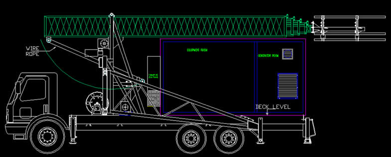 3 Phase Generator >> Cell On Wheels- Truck (COW)MODEL No.RDV | Hurtz is a brand ...